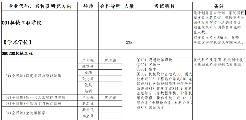 西安交通大学专业目录.jpg