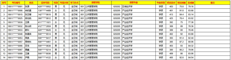 重庆大学拟录取名单.jpg