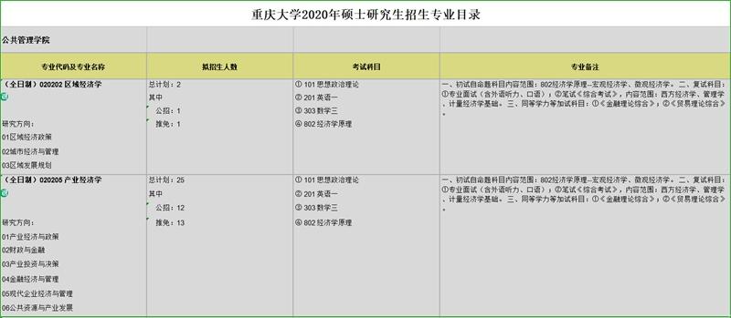 重庆大学专业目录.jpg