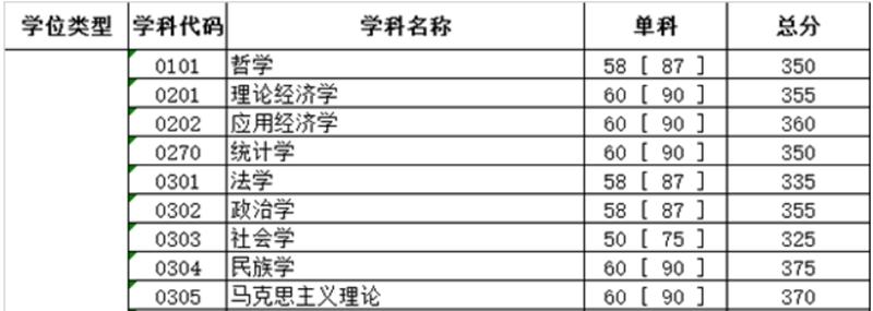 四川大学分数线.jpg