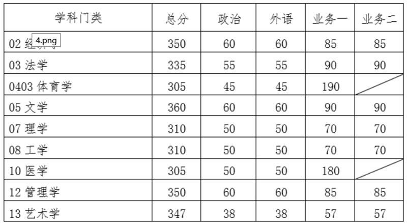 华南理工大学复考分数线.jpg