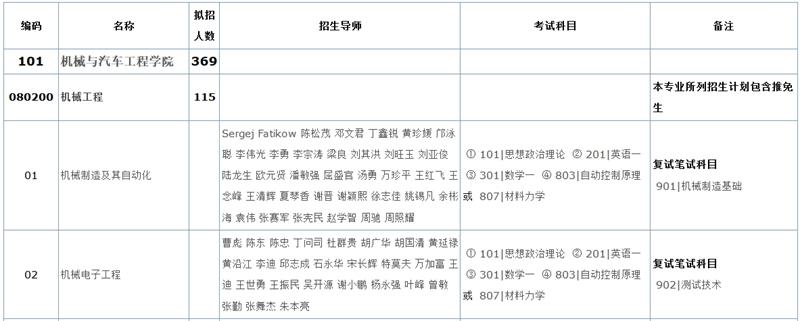 华南理工大学专业目录.jpg