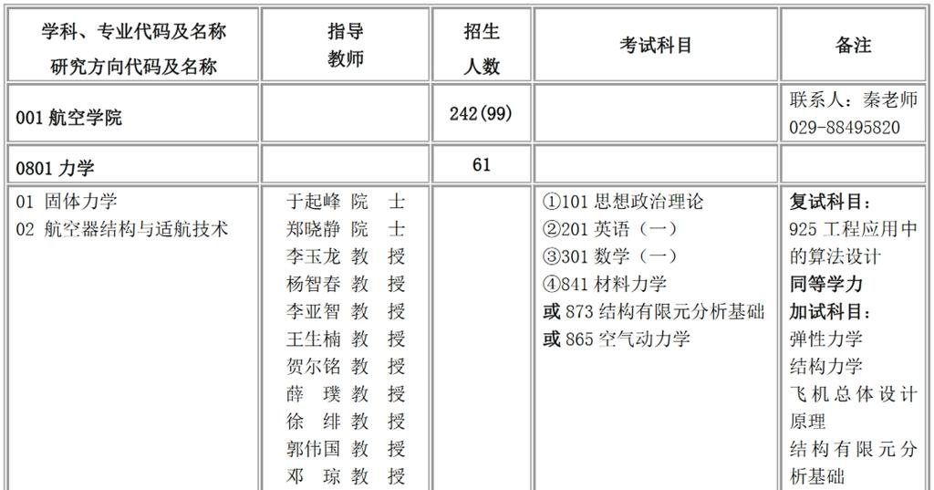西北工业大学招生目录.jpg