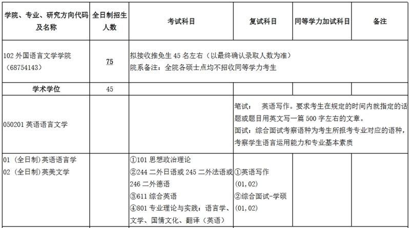 武汉大学招生目录.jpg