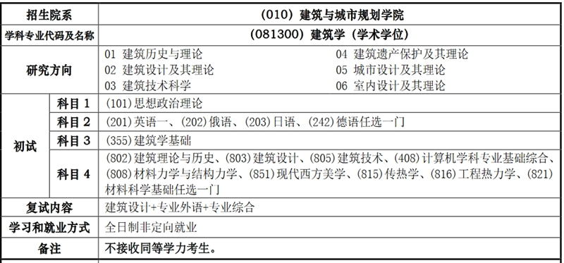 同济大学专业目录.jpg