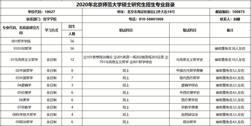 北京师范大学专业目录.jpg