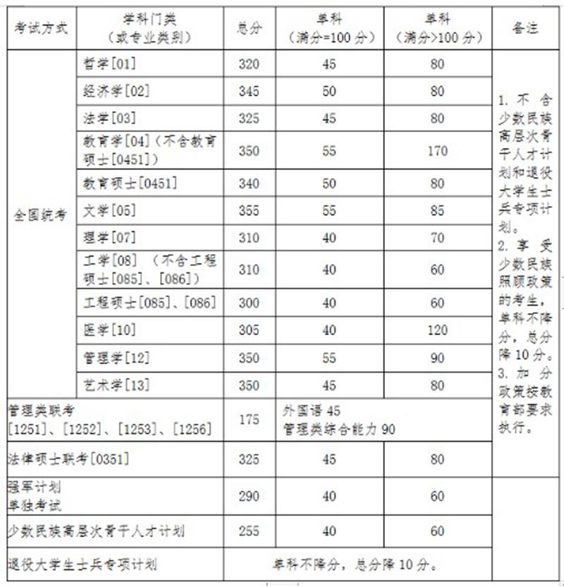 北京航空航天大学分数线.jpg