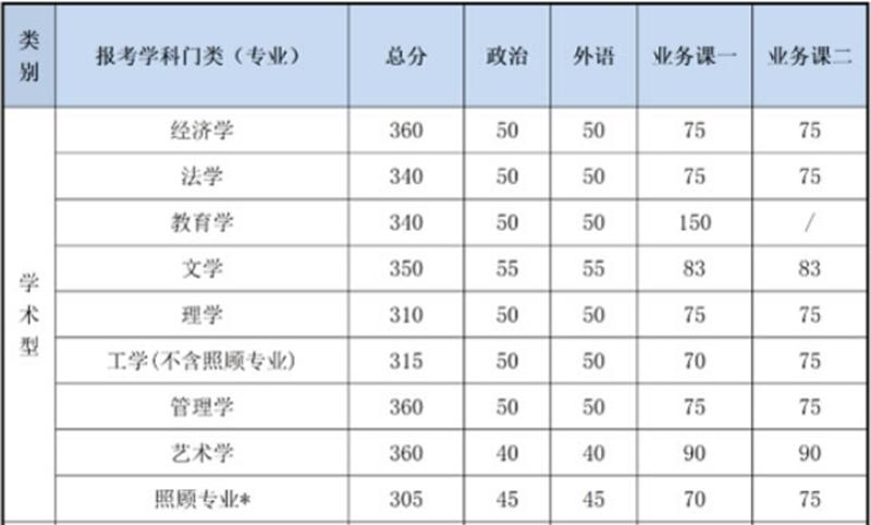 北京理工大学分数线.jpg