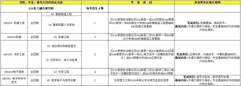 北京理工大学专业目录.jpg