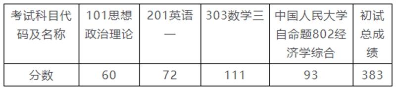 中国人民大学调剂信息.jpg