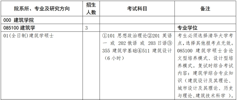 清华大学专业目录.jpg